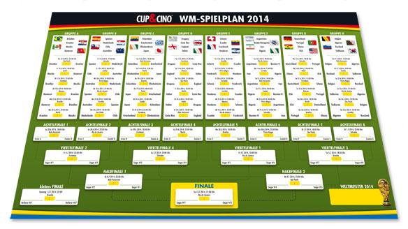 WM-Spielplan 2014