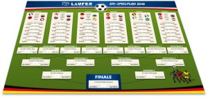 Spielplan für die Fußball EM 2016 in Frankreich