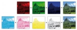 Unterschied RGB und CMYK
