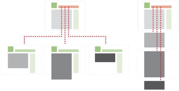 Vergleich One-Page-Design oder Multipage-Design